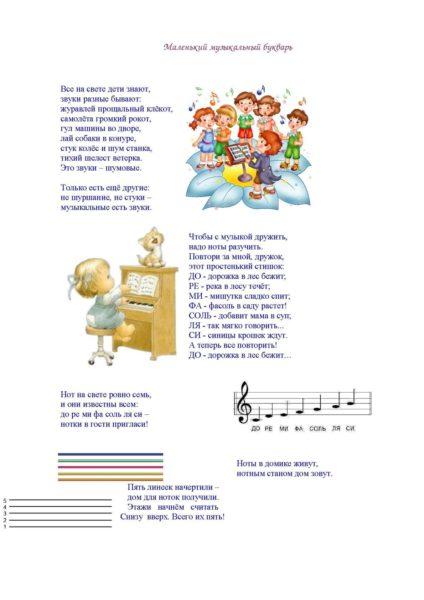 Картинки для детей нотки (22 фото)